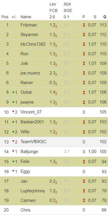 KT-LigaCup_Halbfinale