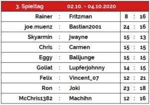 TippLiga 3. Spieltag